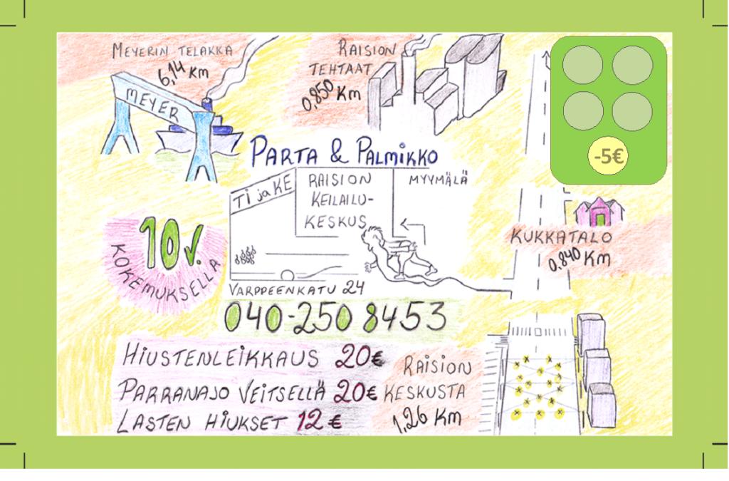 Raision käyntikortti paint 2016